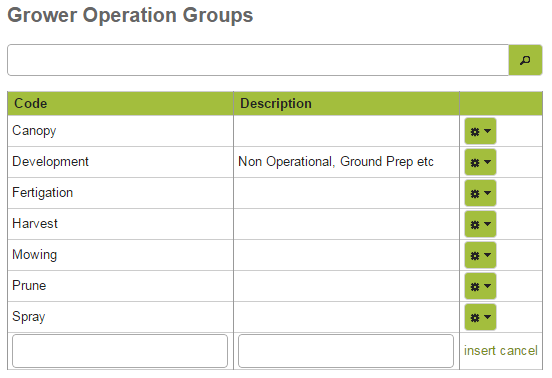 Grower-Operation-Groups