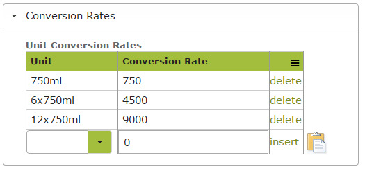 Conversion-Rates